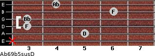 Ab6/9b5sus/D for guitar on frets x, 5, 3, 3, 6, 4