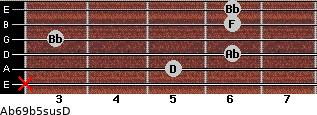 Ab6/9b5sus/D for guitar on frets x, 5, 6, 3, 6, 6