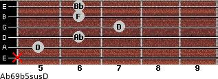 Ab6/9b5sus/D for guitar on frets x, 5, 6, 7, 6, 6