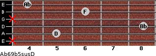 Ab6/9b5sus/D for guitar on frets x, 5, 8, x, 6, 4