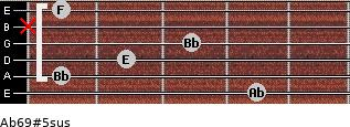 Ab6\9#5sus for guitar on frets 4, 1, 2, 3, x, 1