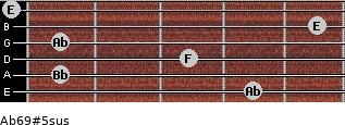 Ab6\9#5sus for guitar on frets 4, 1, 3, 1, 5, 0
