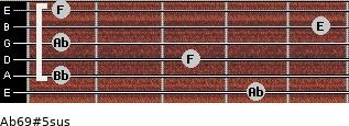 Ab6\9#5sus for guitar on frets 4, 1, 3, 1, 5, 1