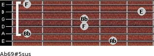 Ab6\9#5sus for guitar on frets 4, 1, 3, 3, 5, 1