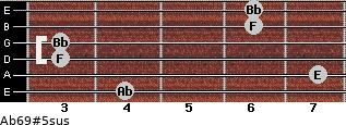 Ab6\9#5sus for guitar on frets 4, 7, 3, 3, 6, 6