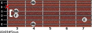 Ab6\9#5sus for guitar on frets 4, 7, 3, 3, x, 4