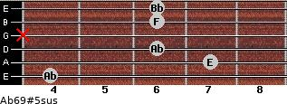 Ab6\9#5sus for guitar on frets 4, 7, 6, x, 6, 6