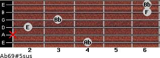 Ab6\9#5sus for guitar on frets 4, x, 2, 3, 6, 6