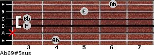 Ab6\9#5sus for guitar on frets 4, x, 3, 3, 5, 6