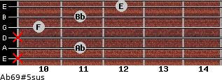Ab6\9#5sus for guitar on frets x, 11, x, 10, 11, 12