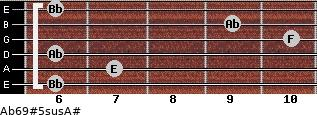 Ab6/9#5sus/A# for guitar on frets 6, 7, 6, 10, 9, 6