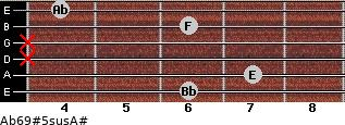 Ab6/9#5sus/A# for guitar on frets 6, 7, x, x, 6, 4