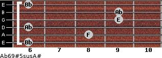 Ab6/9#5sus/A# for guitar on frets 6, 8, 6, 9, 9, 6