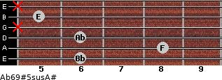 Ab6/9#5sus/A# for guitar on frets 6, 8, 6, x, 5, x