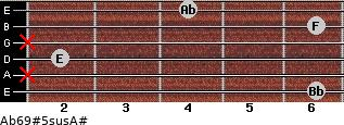 Ab6/9#5sus/A# for guitar on frets 6, x, 2, x, 6, 4