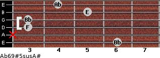 Ab6/9#5sus/A# for guitar on frets 6, x, 3, 3, 5, 4