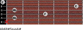 Ab6/9#5sus/A# for guitar on frets x, 1, 3, 1, 5, 0