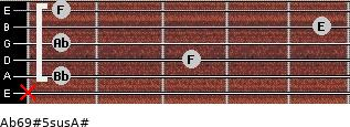 Ab6/9#5sus/A# for guitar on frets x, 1, 3, 1, 5, 1