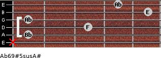 Ab6/9#5sus/A# for guitar on frets x, 1, 3, 1, 5, 4