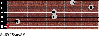 Ab6/9#5sus/A# for guitar on frets x, 1, 3, 3, 5, 4