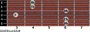 Ab6/9sus4/A# for guitar on frets 6, 6, 3, 6, 4, 4