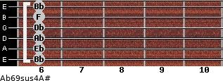 Ab6/9sus4/A# for guitar on frets 6, 6, 6, 6, 6, 6
