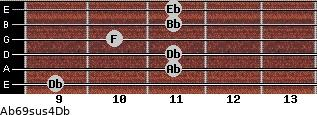 Ab6/9sus4/Db for guitar on frets 9, 11, 11, 10, 11, 11