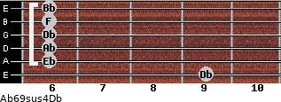 Ab6/9sus4/Db for guitar on frets 9, 6, 6, 6, 6, 6