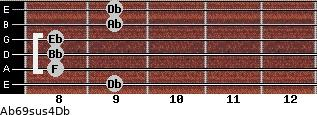 Ab6/9sus4/Db for guitar on frets 9, 8, 8, 8, 9, 9