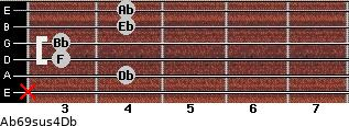 Ab6/9sus4/Db for guitar on frets x, 4, 3, 3, 4, 4