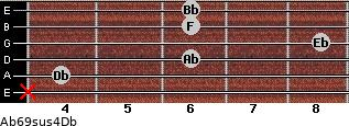 Ab6/9sus4/Db for guitar on frets x, 4, 6, 8, 6, 6