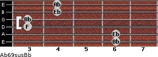 Ab6\9sus\Bb for guitar on frets 6, 6, 3, 3, 4, 4