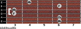 Ab6\9sus\Bb for guitar on frets 6, 6, 3, 3, 6, 4