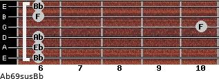 Ab6\9sus\Bb for guitar on frets 6, 6, 6, 10, 6, 6