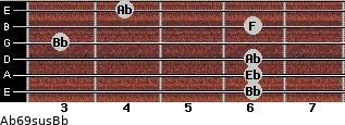Ab6\9sus\Bb for guitar on frets 6, 6, 6, 3, 6, 4