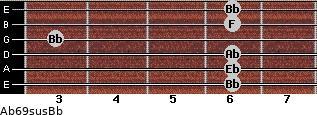 Ab6\9sus\Bb for guitar on frets 6, 6, 6, 3, 6, 6