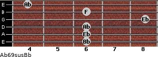 Ab6/9sus/Bb for guitar on frets 6, 6, 6, 8, 6, 4