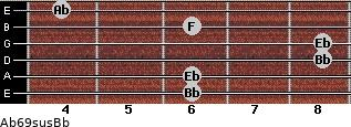 Ab6/9sus/Bb for guitar on frets 6, 6, 8, 8, 6, 4
