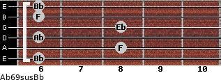 Ab6\9sus\Bb for guitar on frets 6, 8, 6, 8, 6, 6