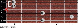 Ab6/9sus/Bb for guitar on frets 6, 8, 6, x, 4, 4
