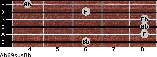 Ab6/9sus/Bb for guitar on frets 6, 8, 8, 8, 6, 4
