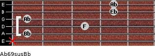 Ab6\9sus\Bb for guitar on frets x, 1, 3, 1, 4, 4