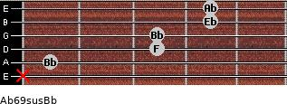 Ab6\9sus\Bb for guitar on frets x, 1, 3, 3, 4, 4