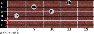 Ab6\9sus\Bb for guitar on frets x, x, 8, 10, 9, 11