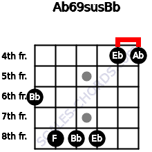 Ab6\9sus\Bb for guitar on frets 6, 8, 8, 8, 4, 4