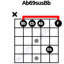 Ab6\9sus\Bb for guitar on frets x, 1, 1, 1, 4, 1