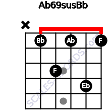Ab6\9sus\Bb for guitar on frets x, 1, 3, 1, 4, 1