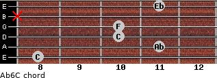Ab6/C for guitar on frets 8, 11, 10, 10, x, 11