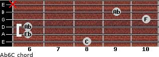 Ab6/C for guitar on frets 8, 6, 6, 10, 9, x