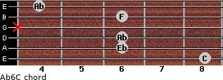 Ab6/C for guitar on frets 8, 6, 6, x, 6, 4